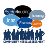 Community Assessment Needs – OUR Community, OUR Needs